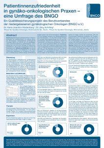 Patientenzufriedenheit in gynäko-onkologischen Praxen - eine Unfrage des BNGO